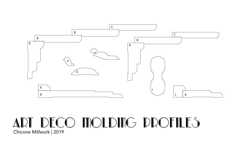 Art Deco Molding Profiles